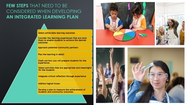 INTEGRATED LEARNING